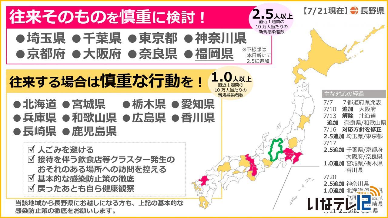の 情報 県 栃木 コロナ