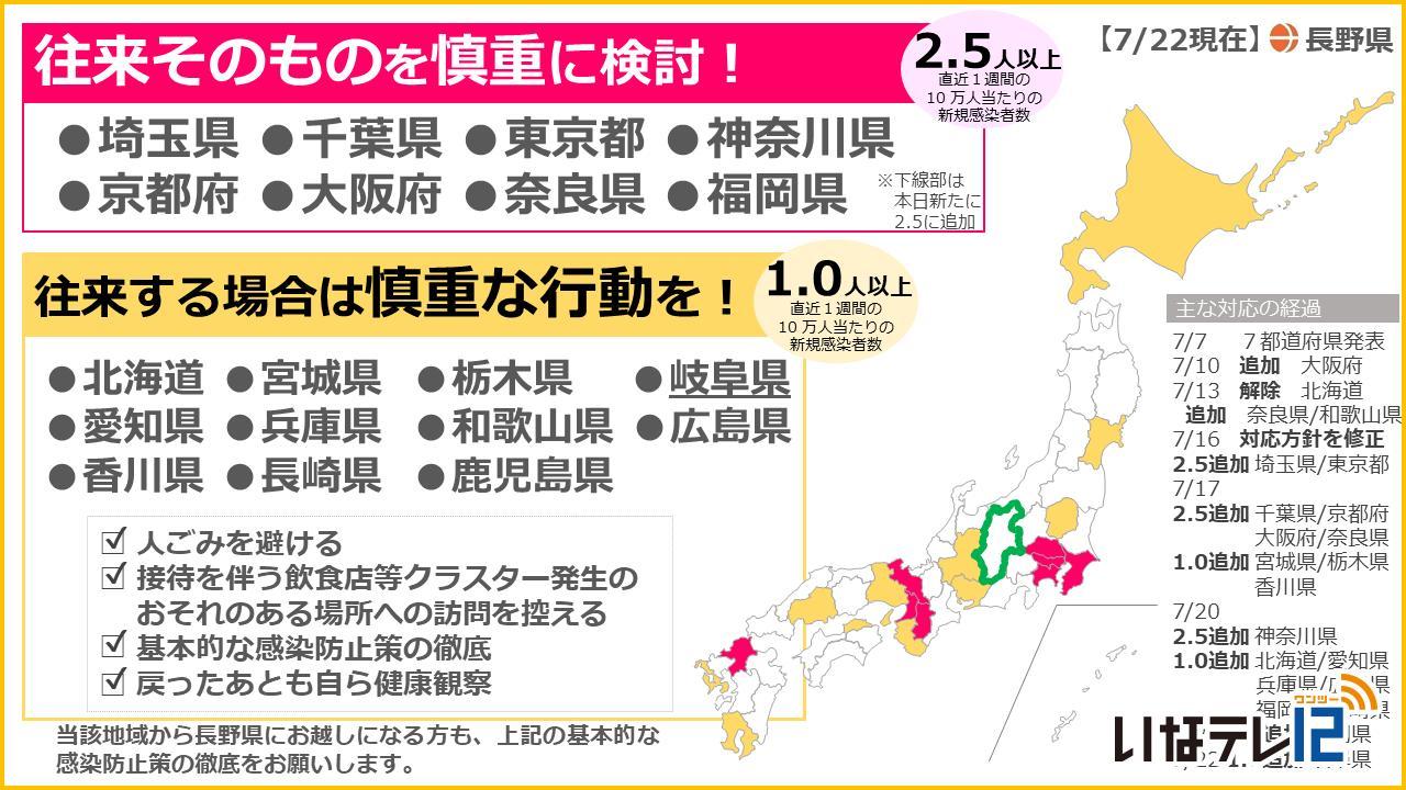 県 ニュース 香川 コロナ