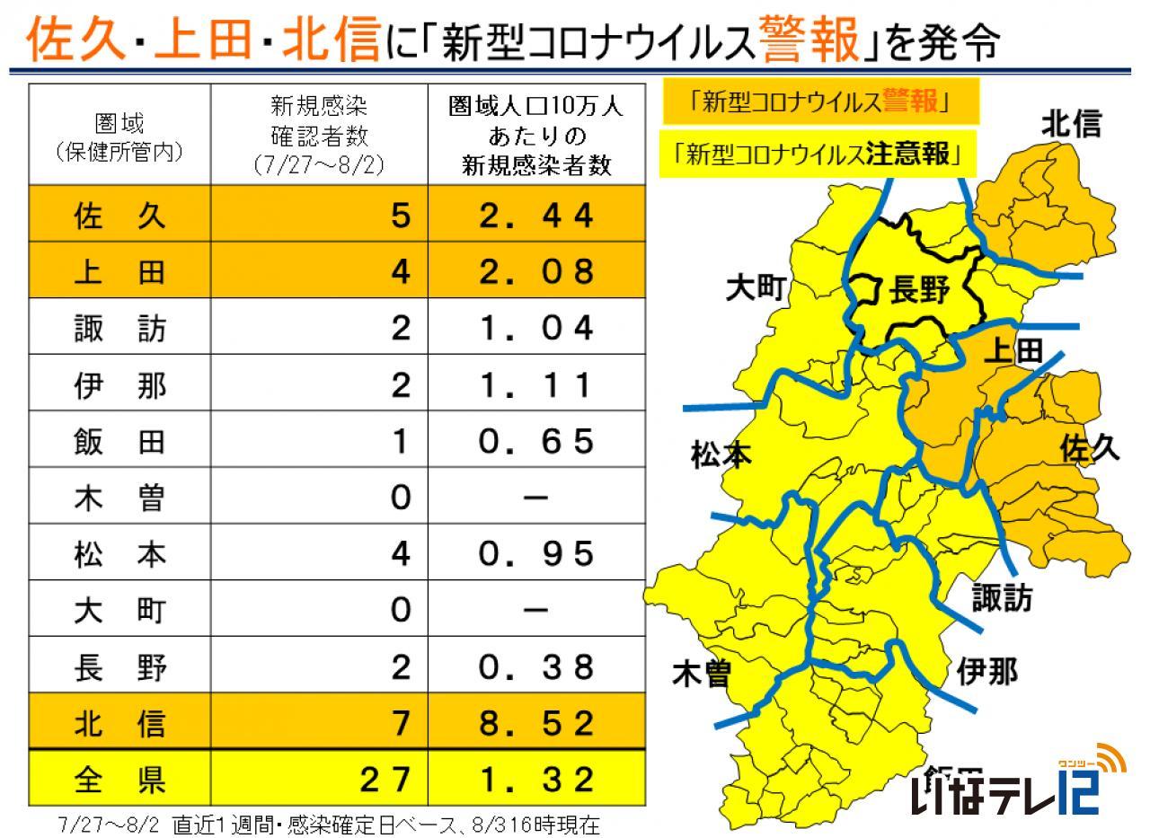 感染 コロナ 者 長野 の 県