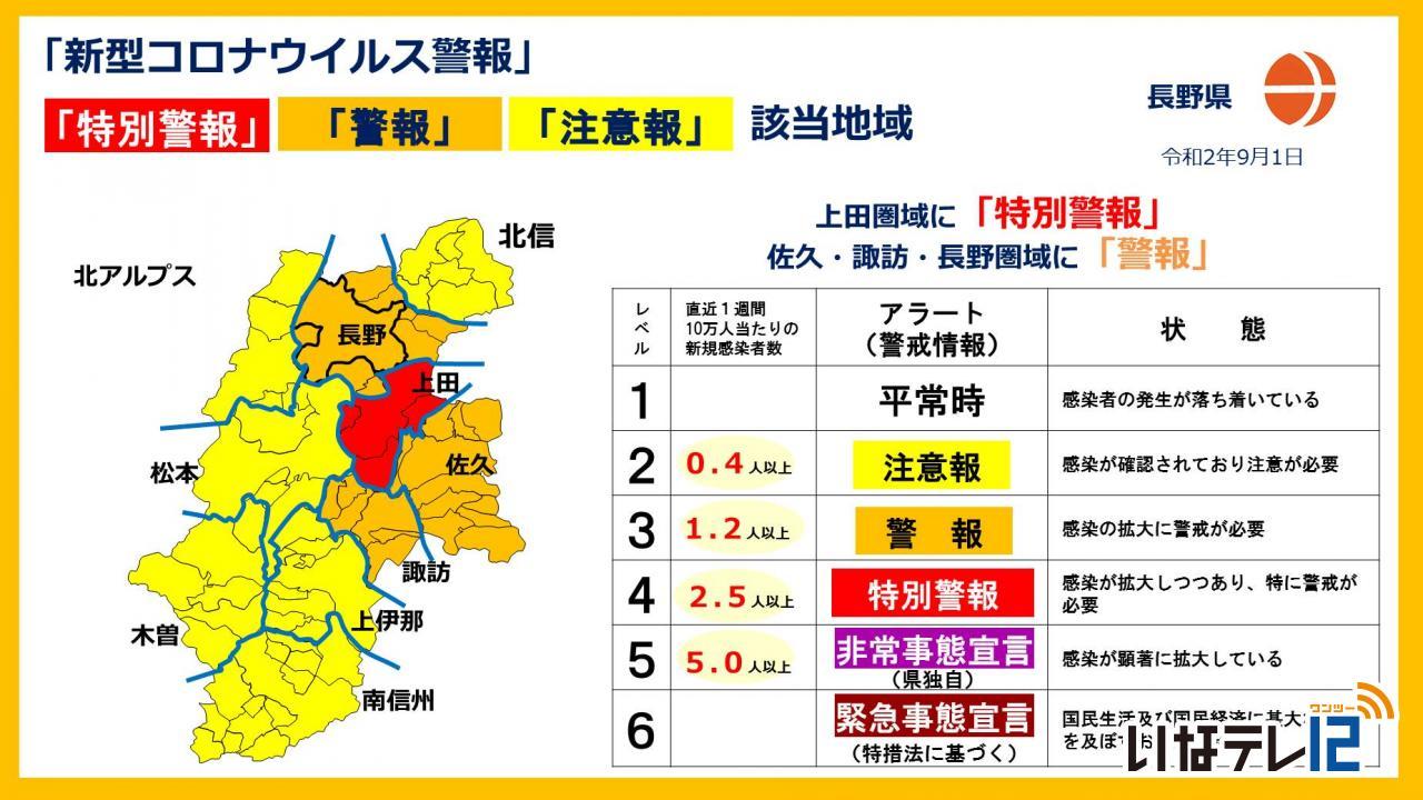 コロナ 情報 長野 長野県(補助金・助成金・融資情報)